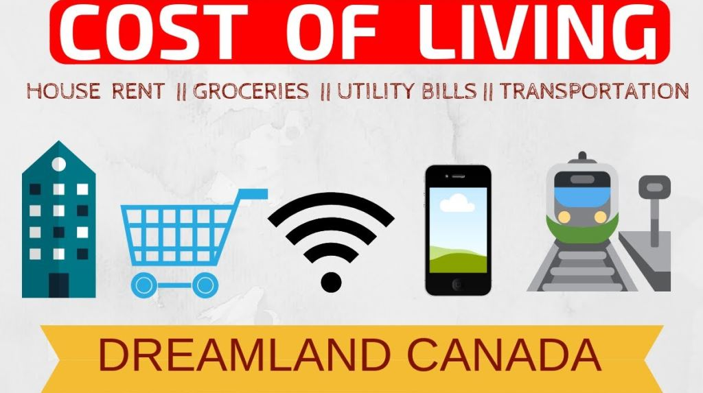 What is Canada's cost of living?